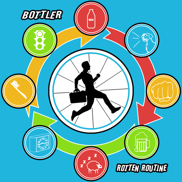 Bottler - Rotten Routine HQ