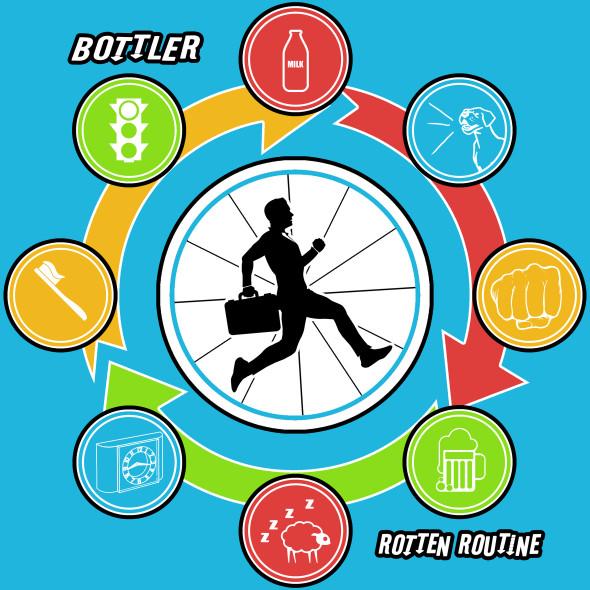 Bottler - Rotten Routine HQ